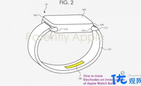 苹果手表新专利 让表告诉你有多饥渴